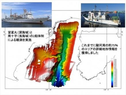 駿河湾における総合海洋調査研究